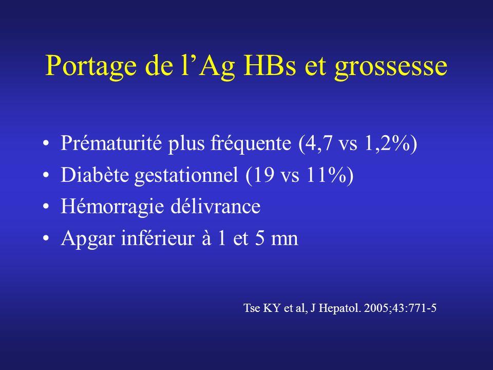 Portage de l'Ag HBs et grossesse