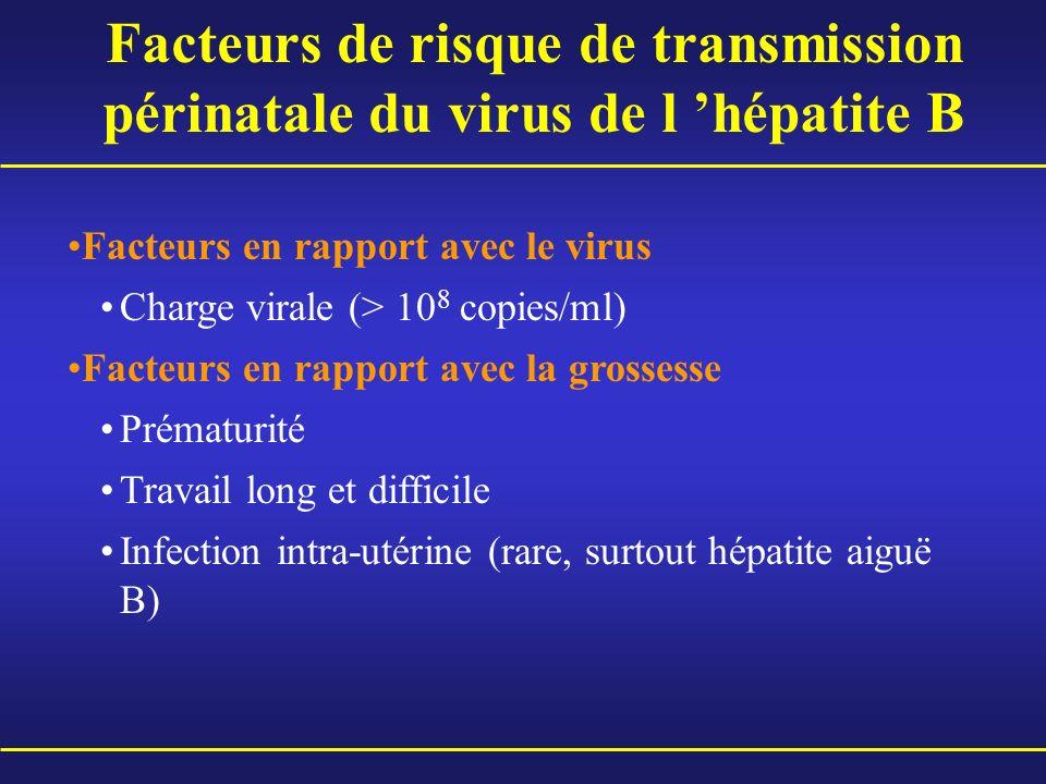 Facteurs de risque de transmission périnatale du virus de l 'hépatite B