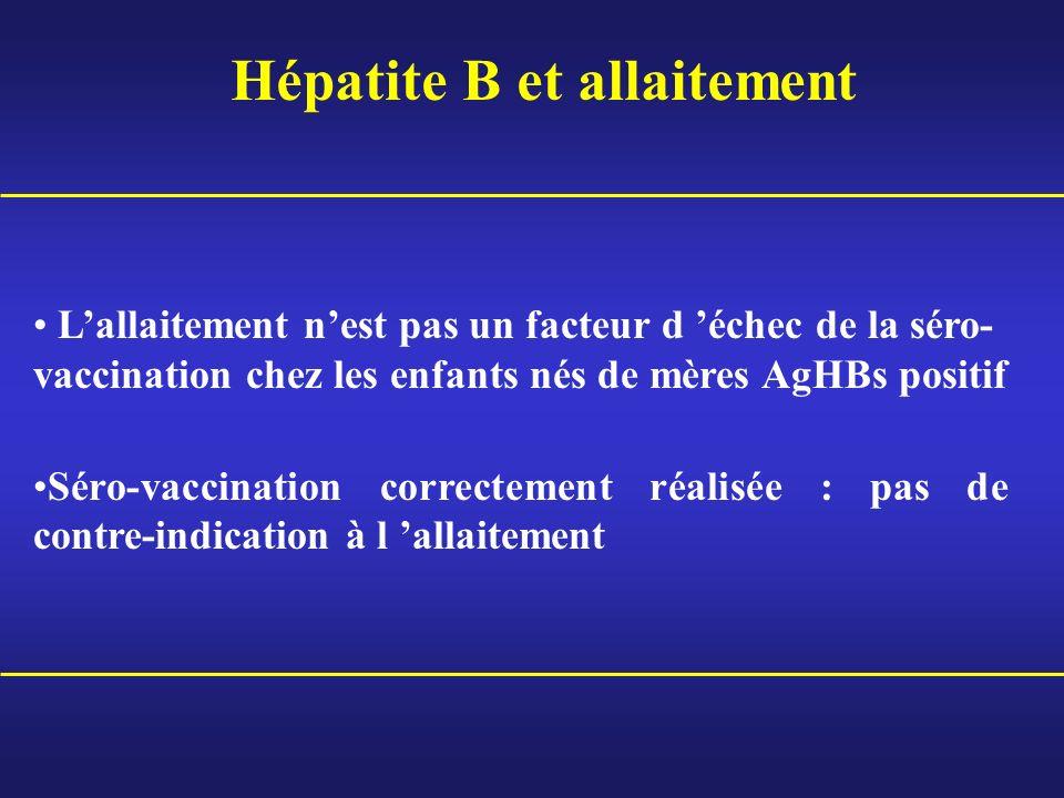 Hépatite B et allaitement
