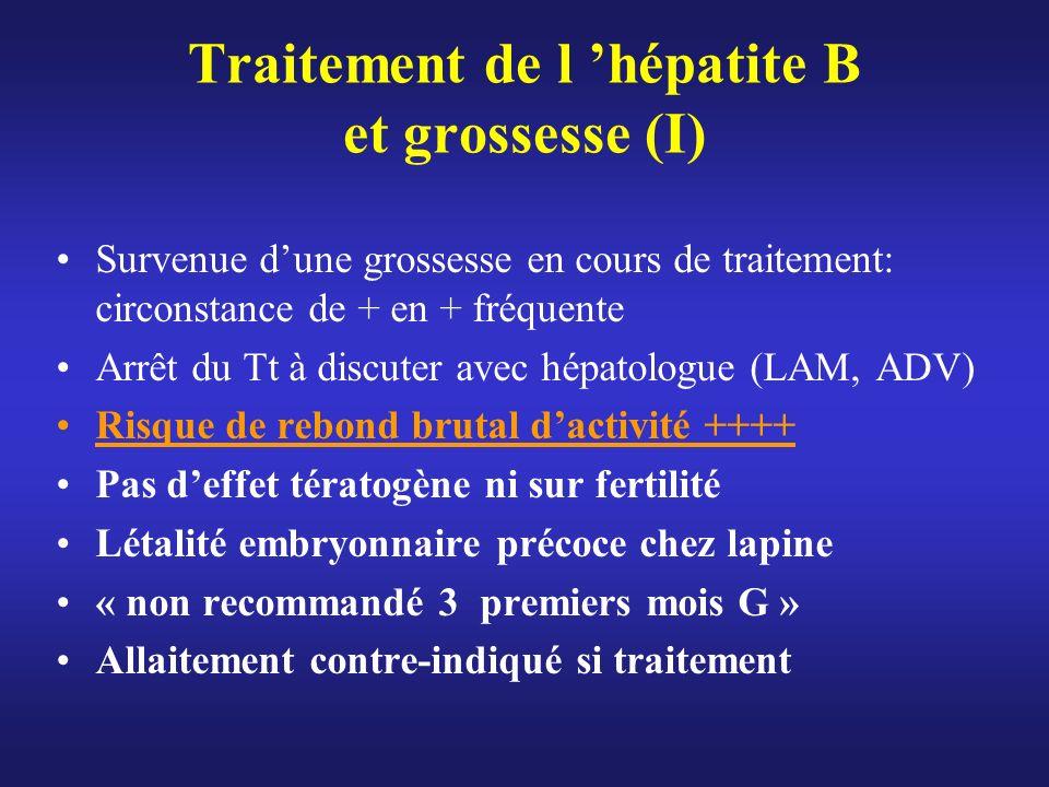 Traitement de l 'hépatite B et grossesse (I)