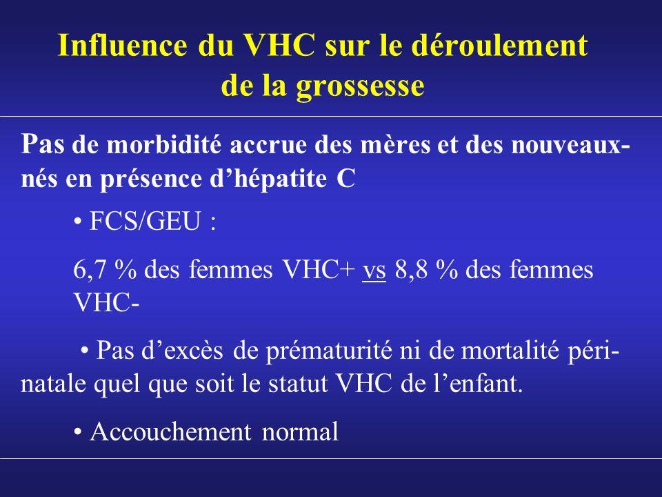 Influence du VHC sur le déroulement de la grossesse
