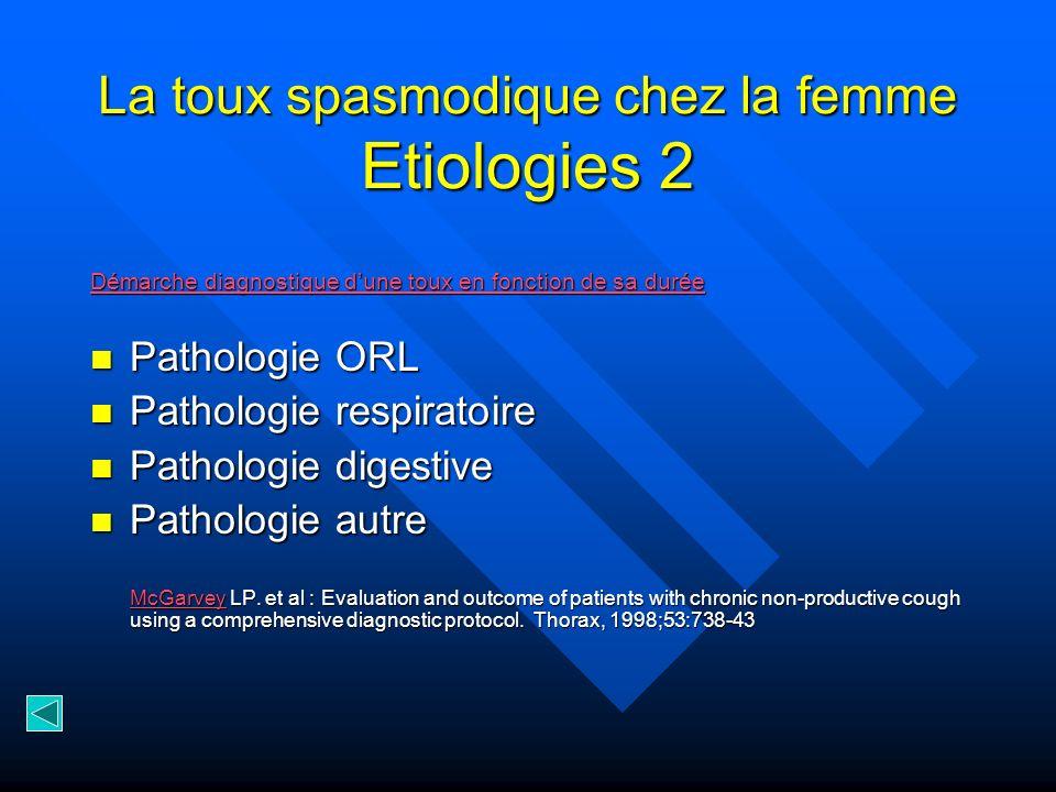La toux spasmodique chez la femme Etiologies 2