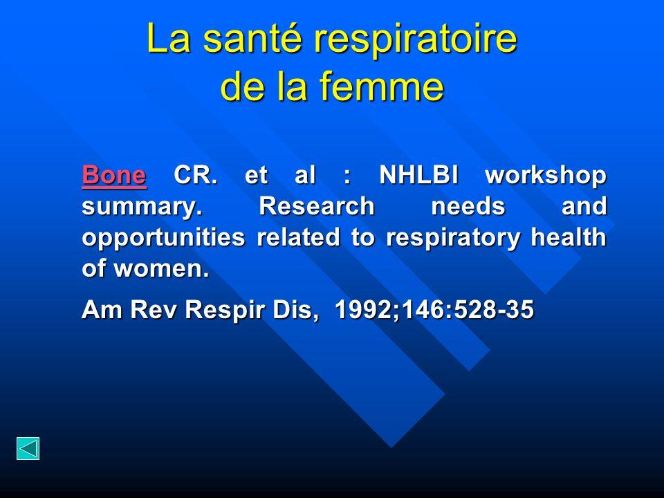 La santé respiratoire de la femme