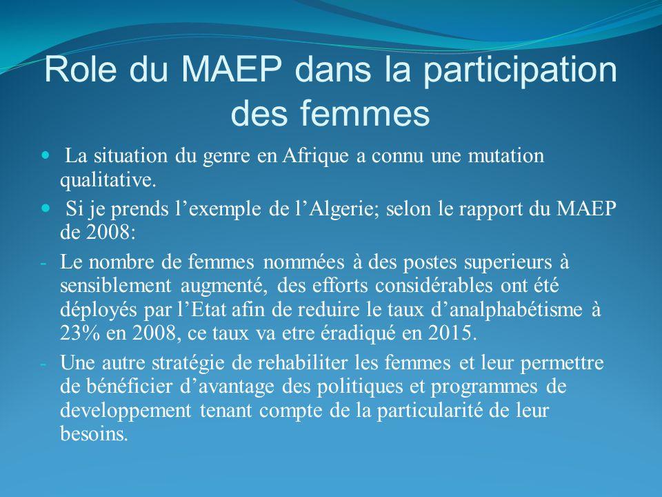 Role du MAEP dans la participation des femmes