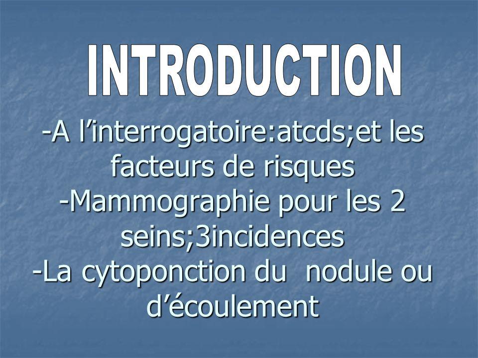 -A l'interrogatoire:atcds;et les facteurs de risques -Mammographie pour les 2 seins;3incidences -La cytoponction du nodule ou d'écoulement