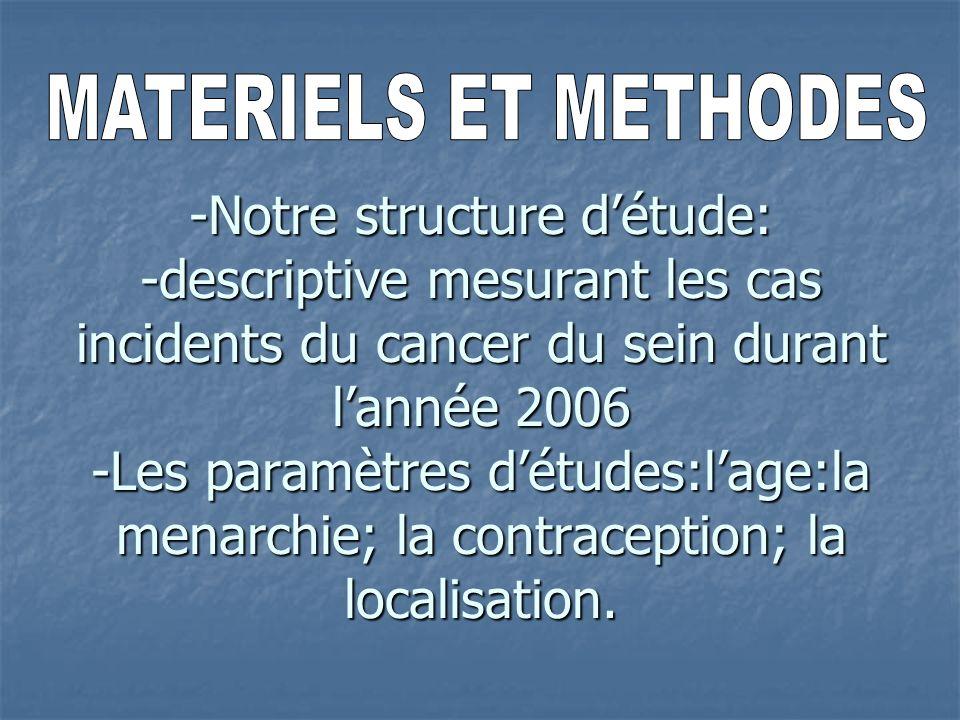 MATERIELS ET METHODES