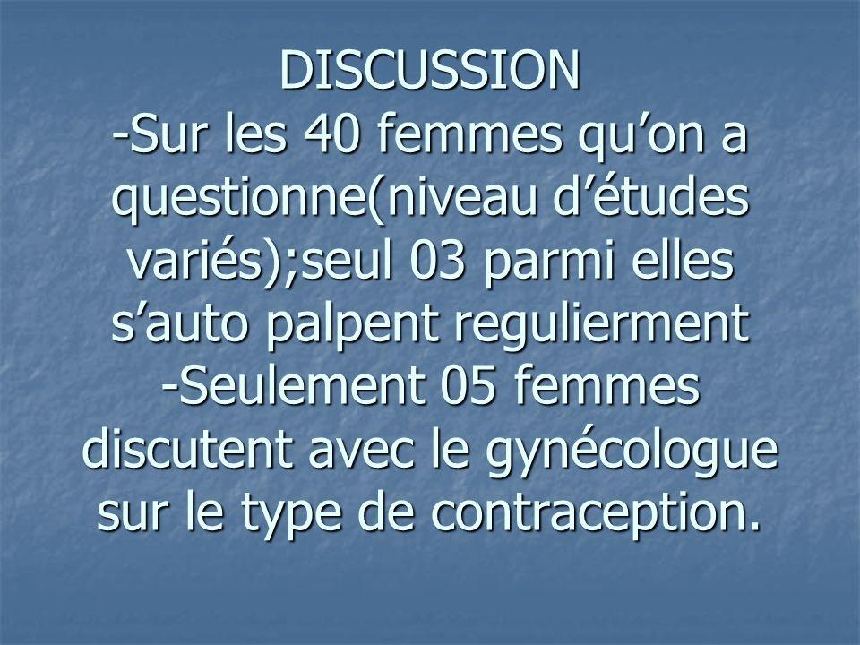 DISCUSSION -Sur les 40 femmes qu'on a questionne(niveau d'études variés);seul 03 parmi elles s'auto palpent regulierment -Seulement 05 femmes discutent avec le gynécologue sur le type de contraception.