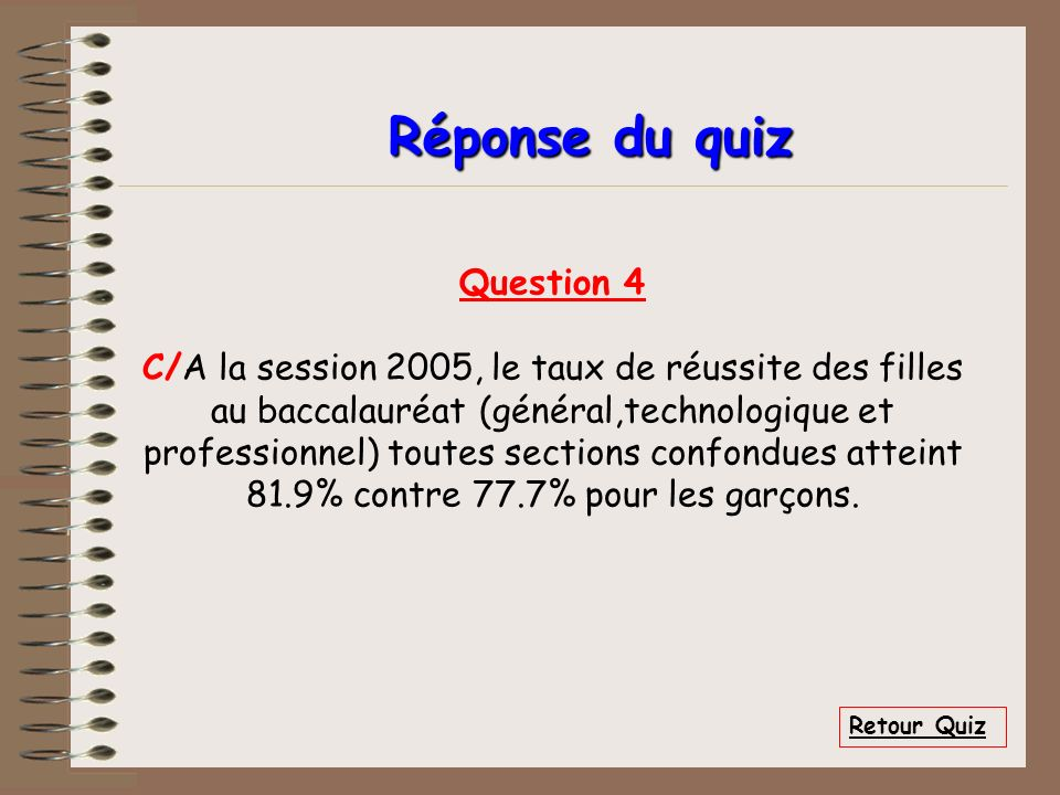 Réponse du quiz Question 4