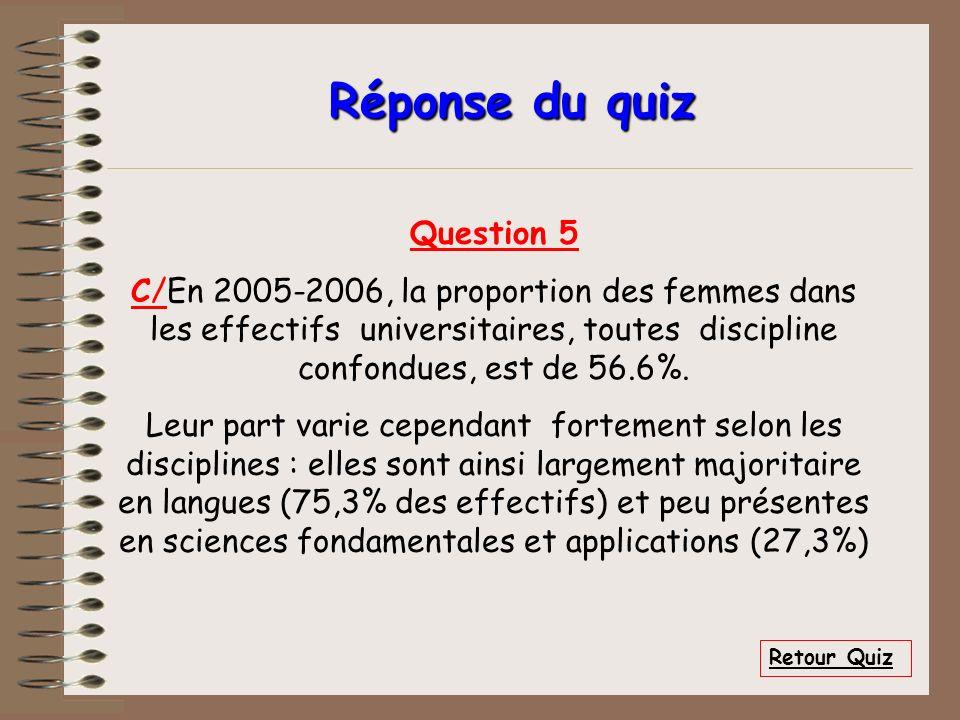 Réponse du quiz Question 5