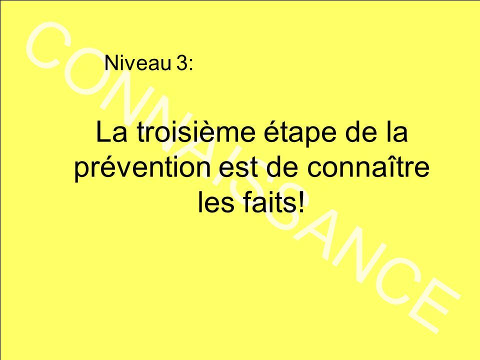 La troisième étape de la prévention est de connaître les faits!