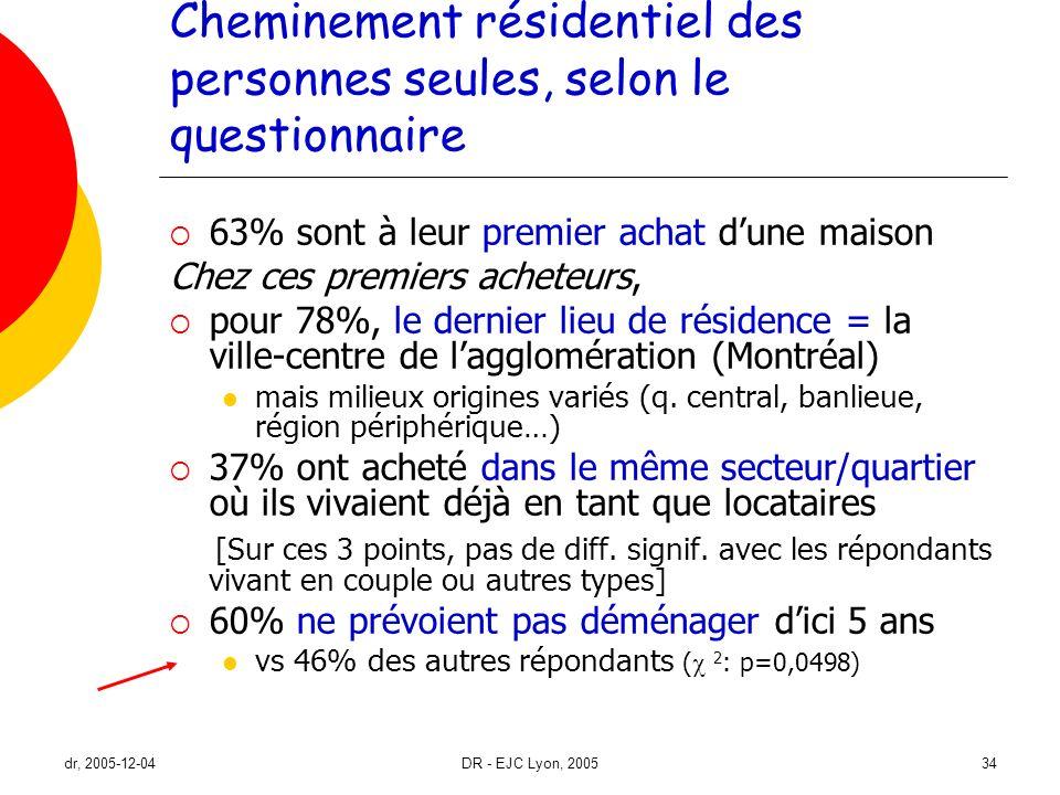 Cheminement résidentiel des personnes seules, selon le questionnaire