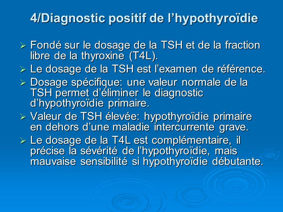 4/Diagnostic positif de l'hypothyroïdie