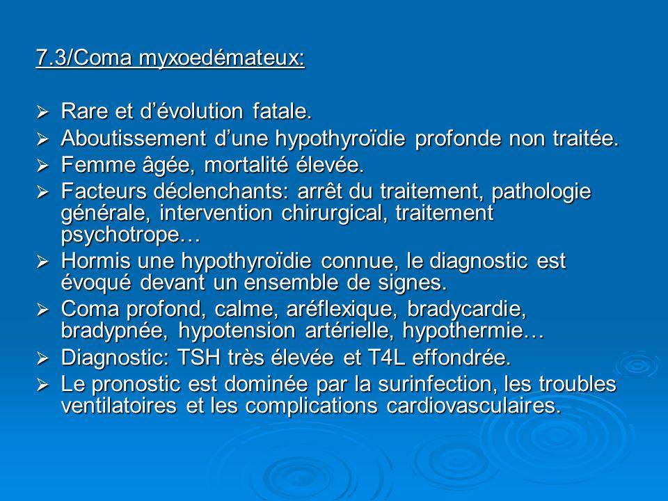 7.3/Coma myxoedémateux: Rare et d'évolution fatale. Aboutissement d'une hypothyroïdie profonde non traitée.