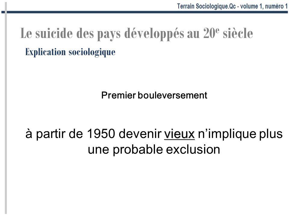 Le suicide des pays développés au 20e siècle