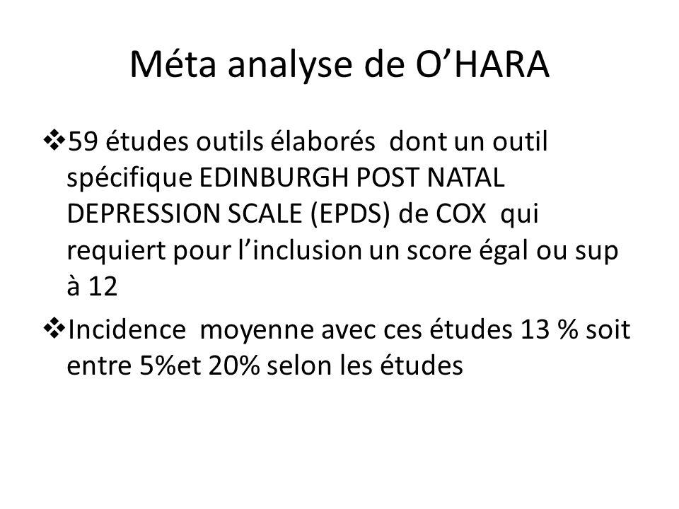 Méta analyse de O'HARA