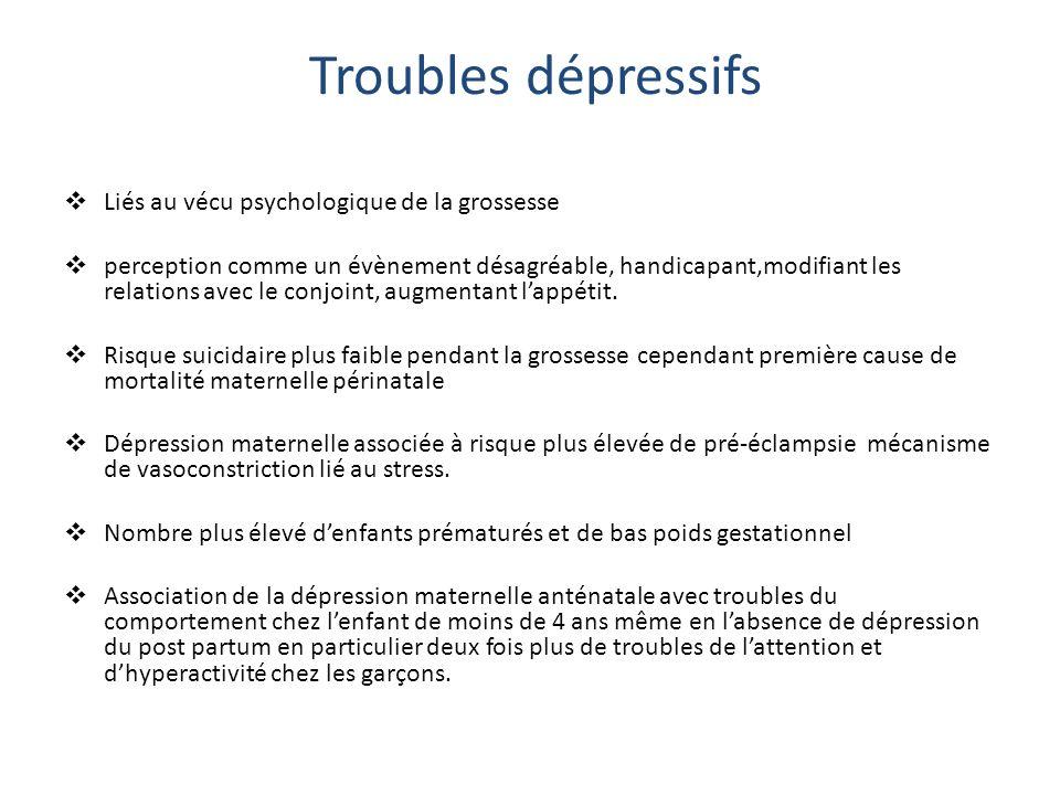 Troubles dépressifs Liés au vécu psychologique de la grossesse