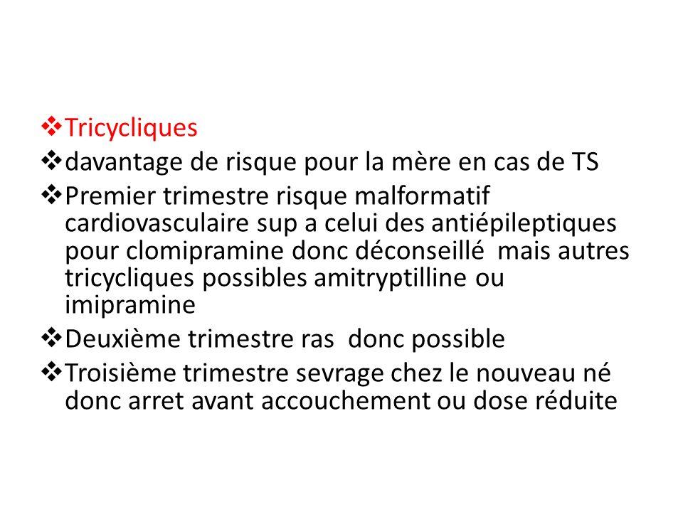 Tricycliquesdavantage de risque pour la mère en cas de TS.