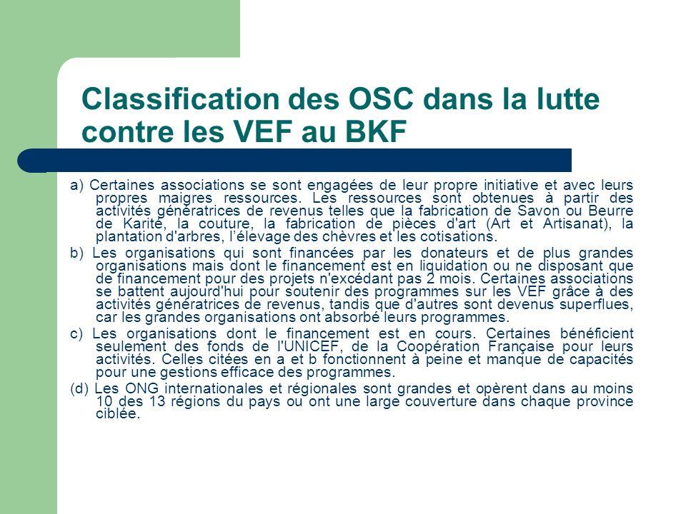 Classification des OSC dans la lutte contre les VEF au BKF