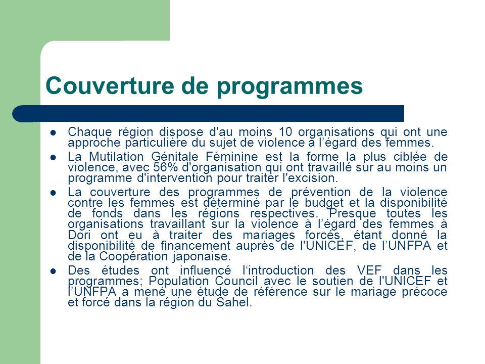 Couverture de programmes