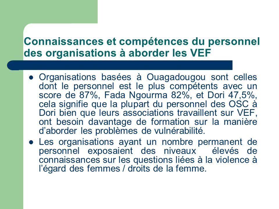 Connaissances et compétences du personnel des organisations à aborder les VEF