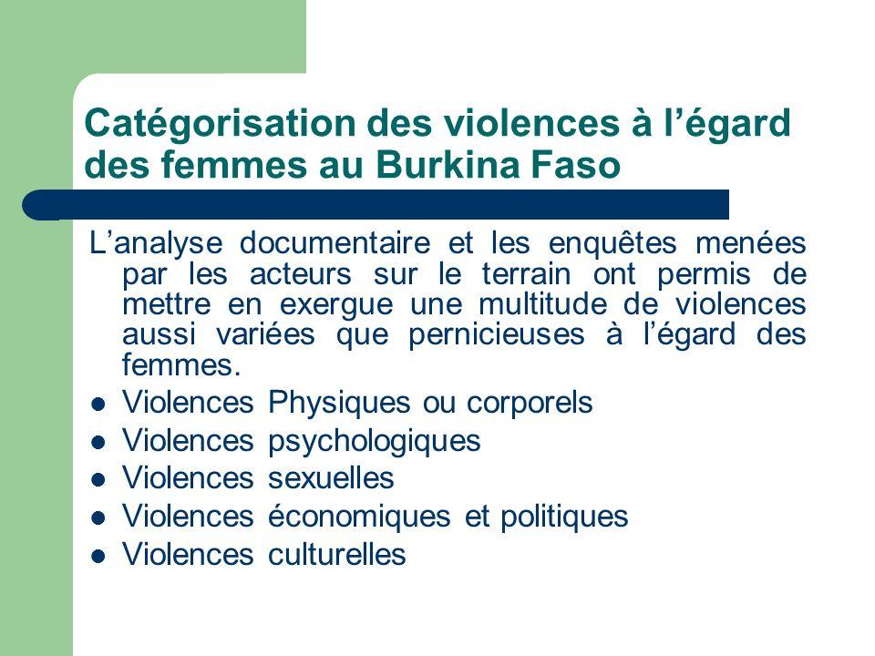 Catégorisation des violences à l'égard des femmes au Burkina Faso