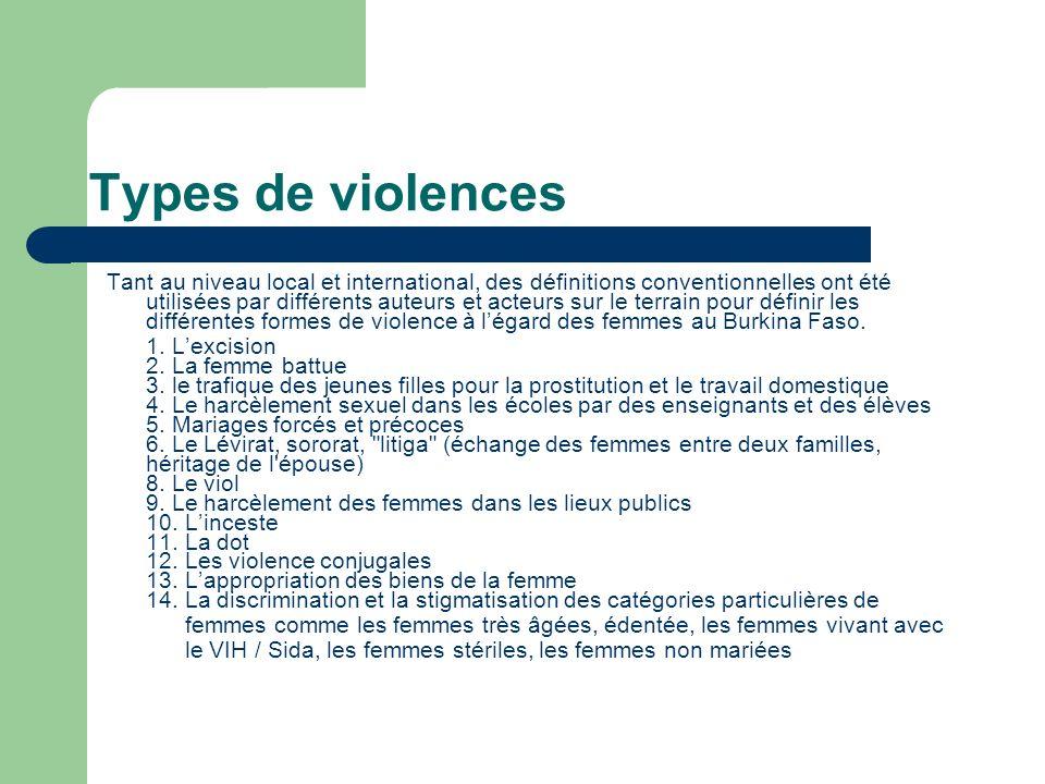 Types de violences