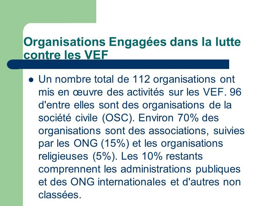 Organisations Engagées dans la lutte contre les VEF