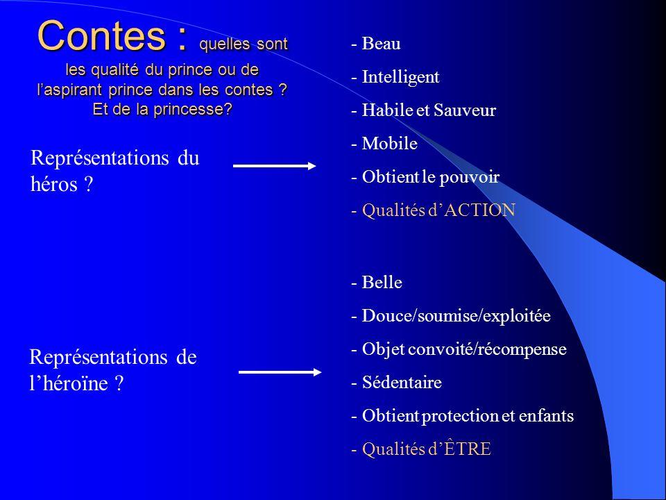 Contes : quelles sont les qualité du prince ou de l'aspirant prince dans les contes Et de la princesse