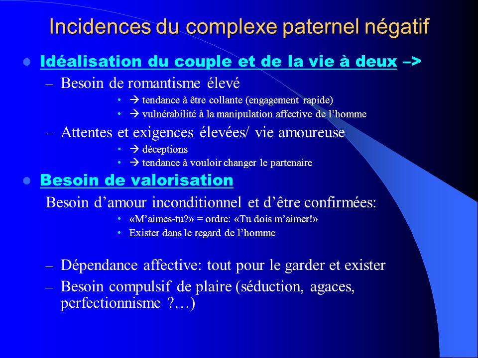 Incidences du complexe paternel négatif