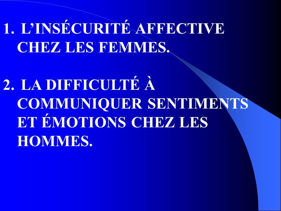 L'INSÉCURITÉ AFFECTIVE CHEZ LES FEMMES.