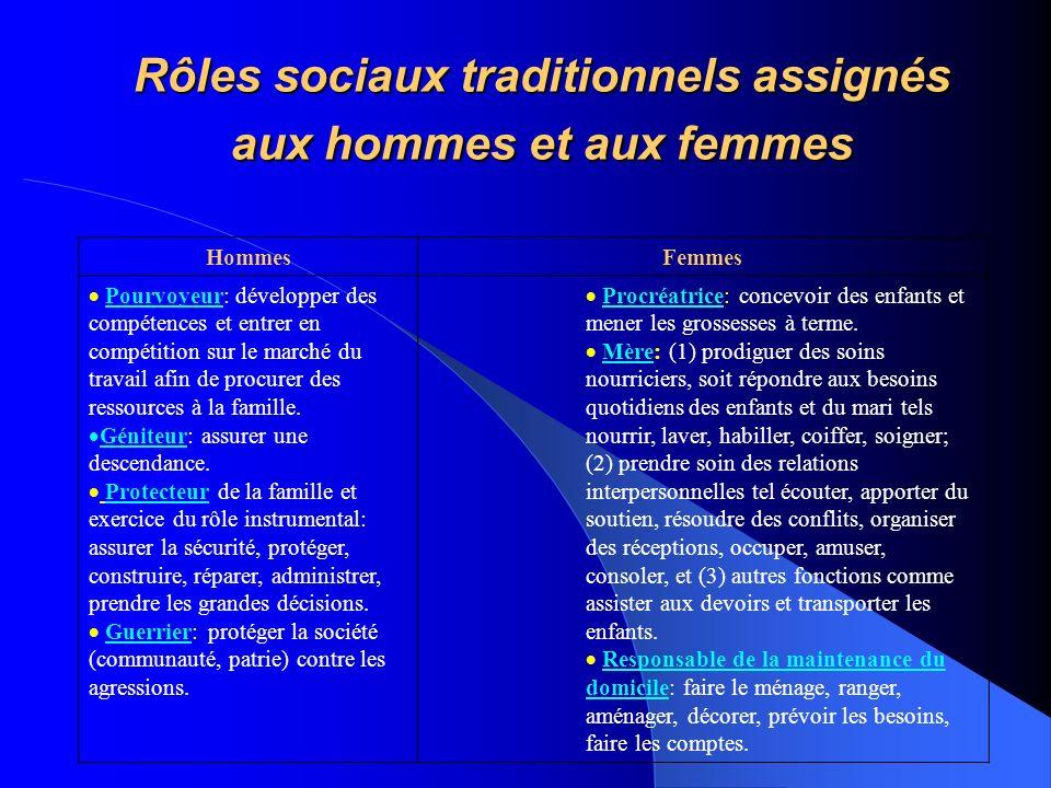 Rôles sociaux traditionnels assignés aux hommes et aux femmes
