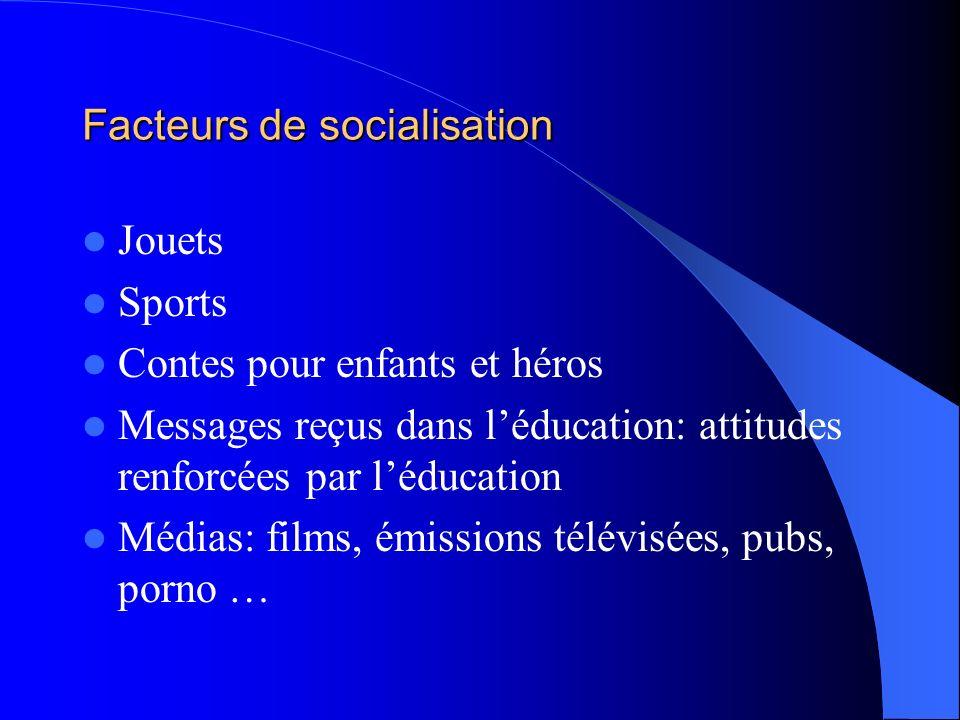 Facteurs de socialisation