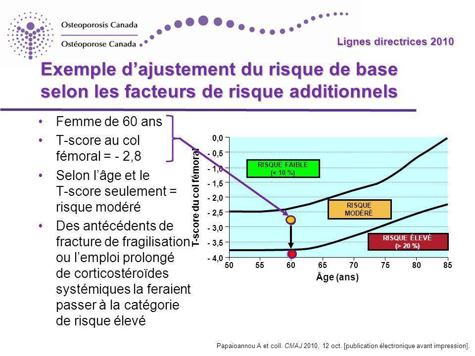 Exemple d'ajustement du risque de base selon les facteurs de risque additionnels
