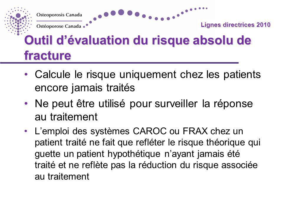 Outil d'évaluation du risque absolu de fracture