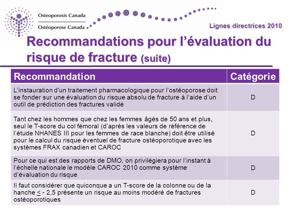 Recommandations pour l'évaluation du risque de fracture (suite)
