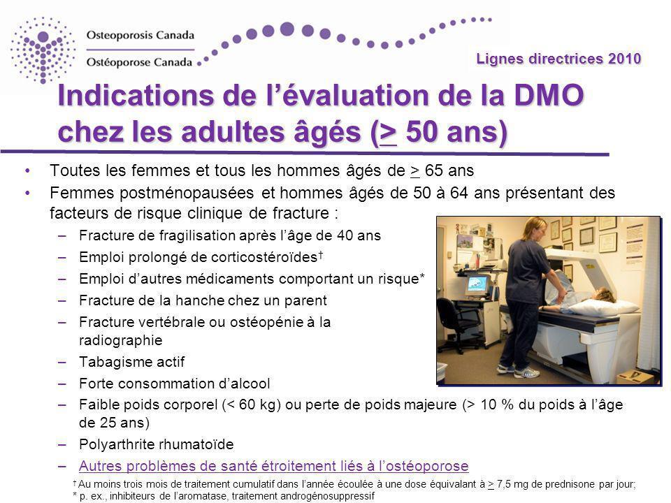 Indications de l'évaluation de la DMO chez les adultes âgés (> 50 ans)