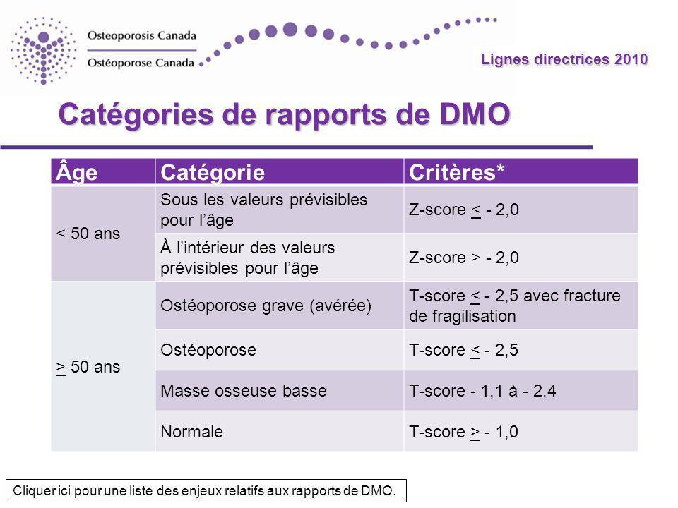Catégories de rapports de DMO