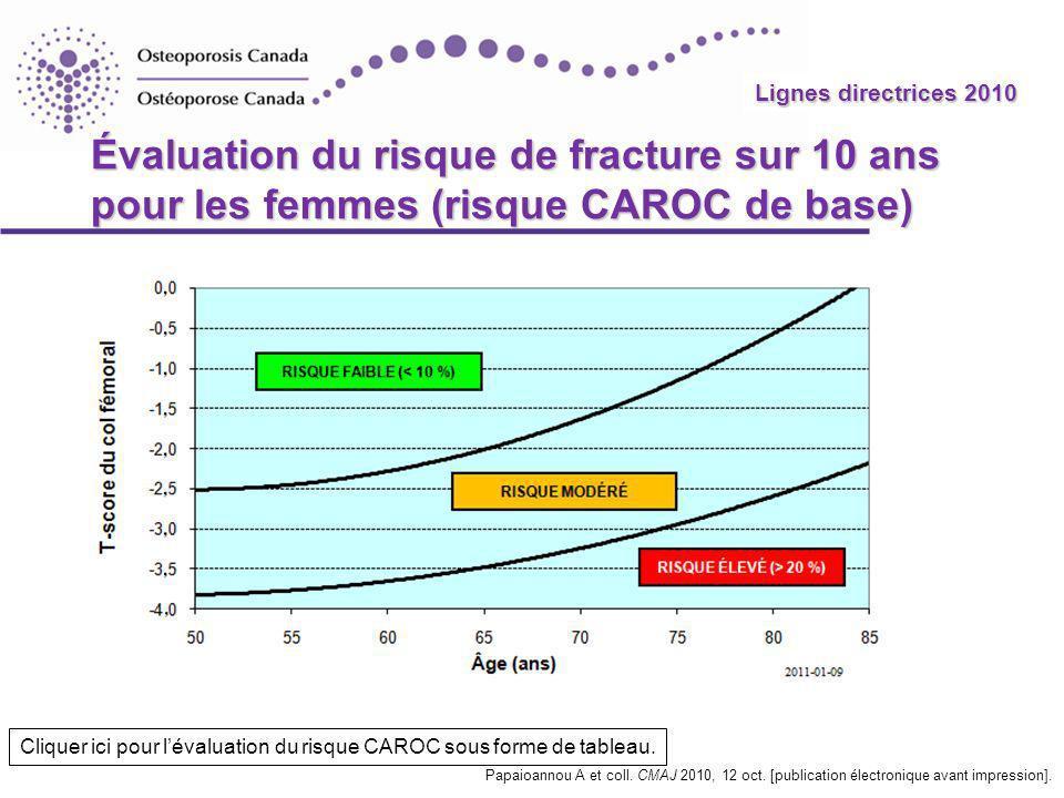 Évaluation du risque de fracture sur 10 ans pour les femmes (risque CAROC de base)