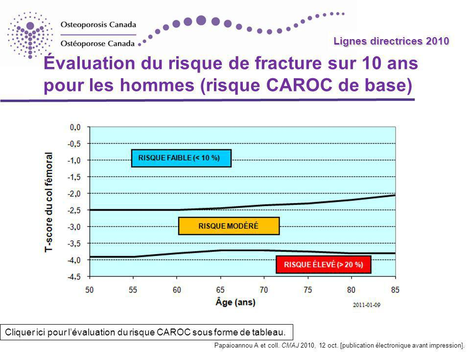 Évaluation du risque de fracture sur 10 ans pour les hommes (risque CAROC de base)