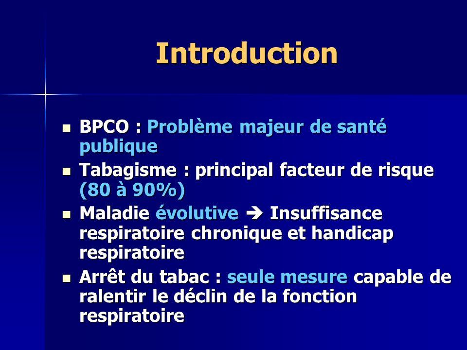 Introduction BPCO : Problème majeur de santé publique
