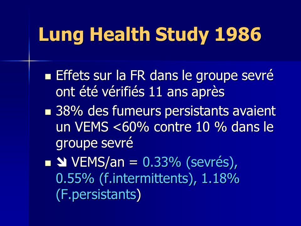 Lung Health Study 1986 Effets sur la FR dans le groupe sevré ont été vérifiés 11 ans après.