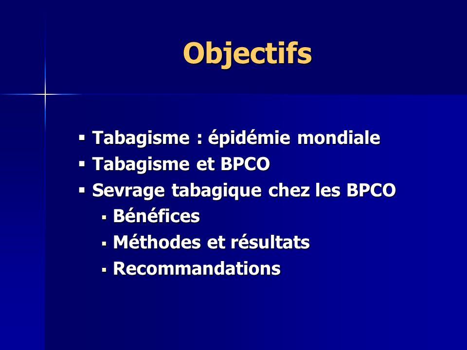 Objectifs Tabagisme : épidémie mondiale Tabagisme et BPCO