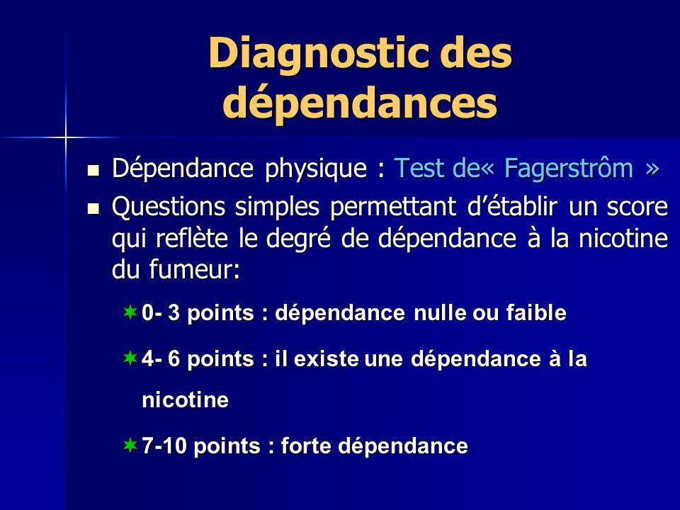 Diagnostic des dépendances
