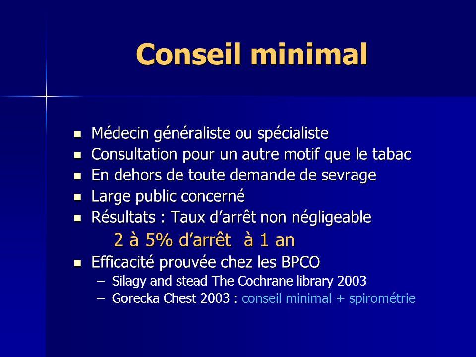 Conseil minimal Médecin généraliste ou spécialiste