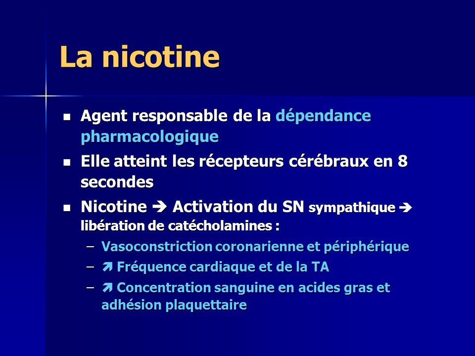 La nicotine Agent responsable de la dépendance pharmacologique