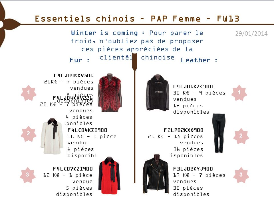 Essentiels chinois – PAP Femme – FW13