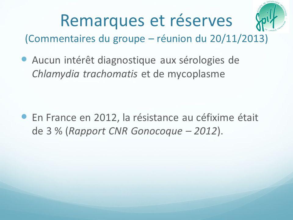 Remarques et réserves (Commentaires du groupe – réunion du 20/11/2013)