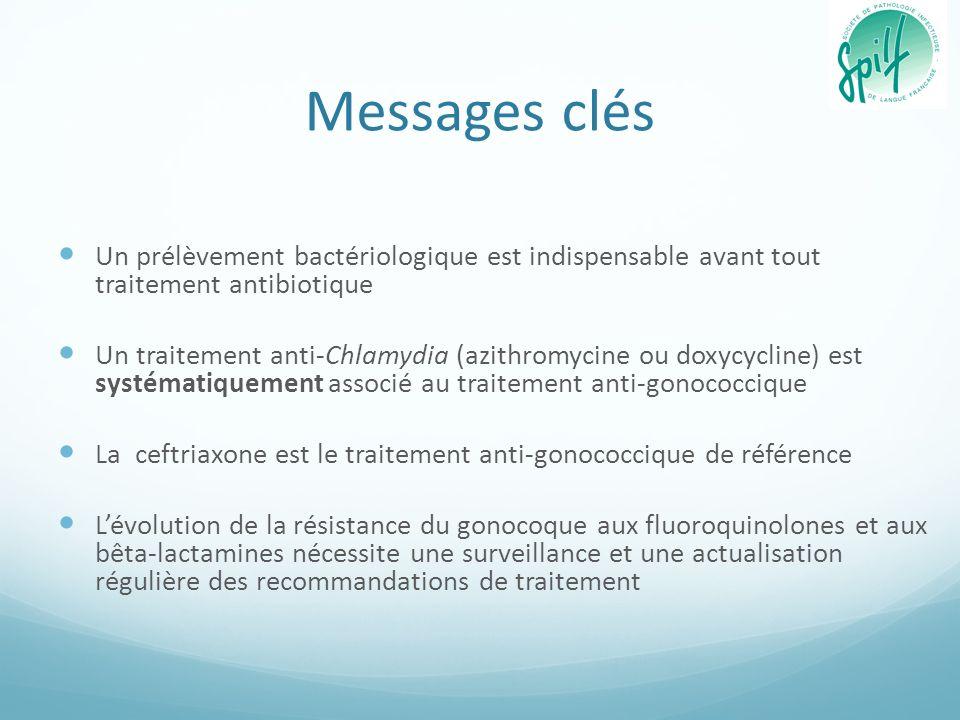 Messages clés Un prélèvement bactériologique est indispensable avant tout traitement antibiotique.