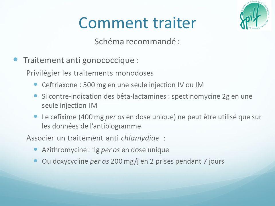 Comment traiter Schéma recommandé : Traitement anti gonococcique :