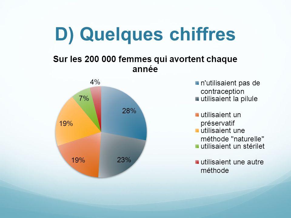 D) Quelques chiffres